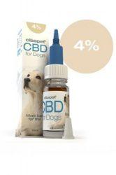 Ingyenes Házhozszállítás :Cibapet 4%-os  CBD olaj kutyáknak 10ml